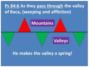 Valley of Baca